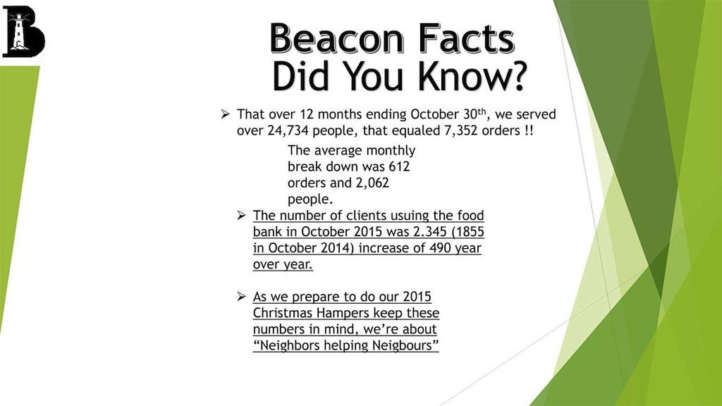Beacon House Facts